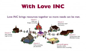 Love INC graphic
