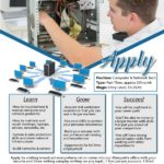 Computer and Network Tech Position - Page 1