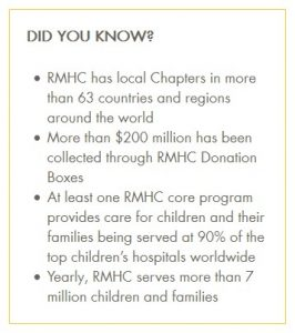 RMHC has local Chapters in more than 63 countries and regions around the world More than $200 million has been collected through RMHC Donation Boxes At least one RMHC core program provides care for children and their families being served at 90% of the top children's hospitals worldwide Yearly, RMHC serves more than 7 million children and families