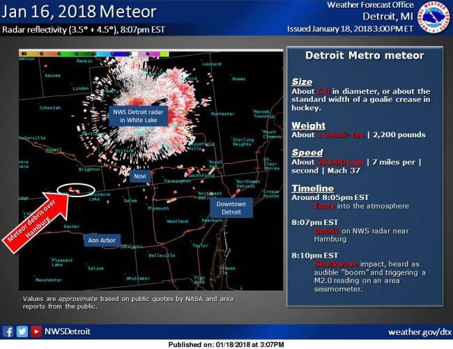 Professor Michael Liemohn of U of M Witness of January 16th Air Burst Meteor